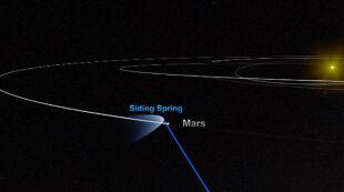 Już w niedzielę Siding Spring przeleci obok Marsa. Kometa zagraża sondom na marsjańskiej orbicie